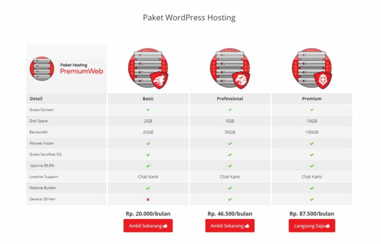 review premiumweb hosting indonesia