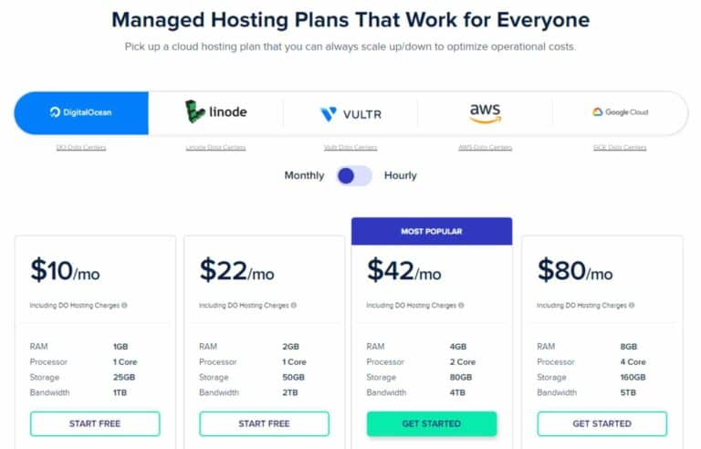 review hosting cloudways